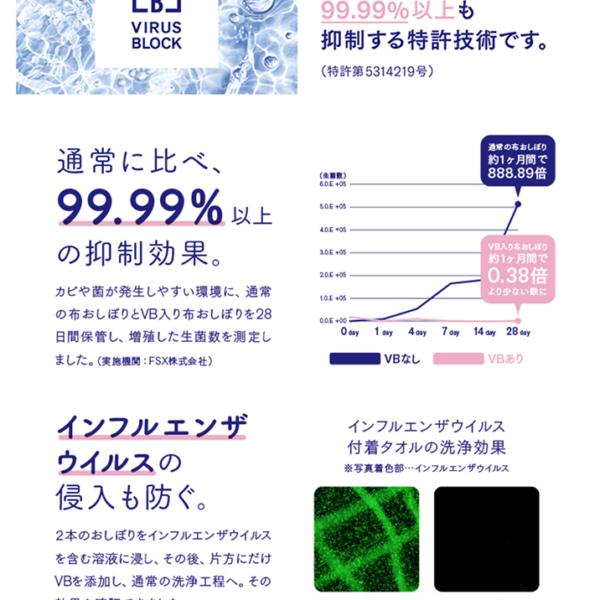 消毒器・抗菌&抗ウイルスおしぼりの導入